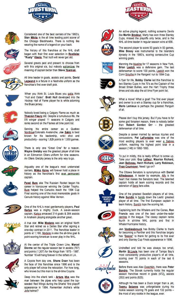 whats in an nhl jersey all habs hockey magazine